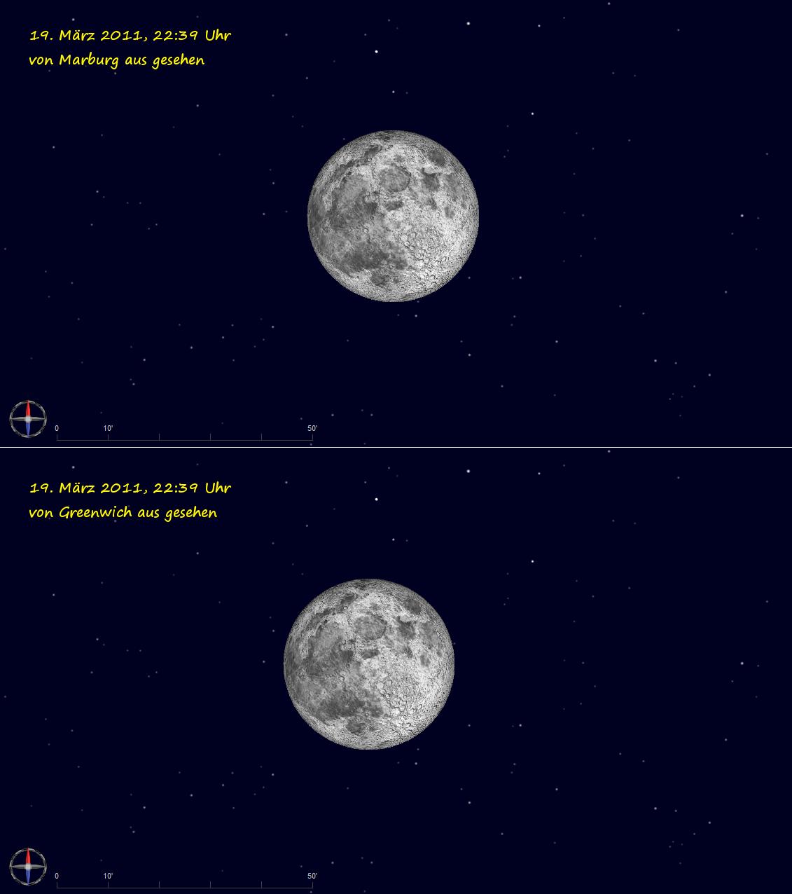 Monddistanz Marburg-Greenwich